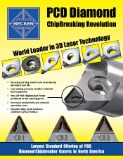 BECKER Chip Control Geometries from RANI TOOL